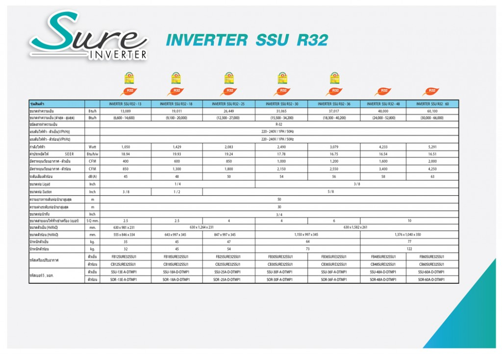 spec_inverter_sure_ssu1