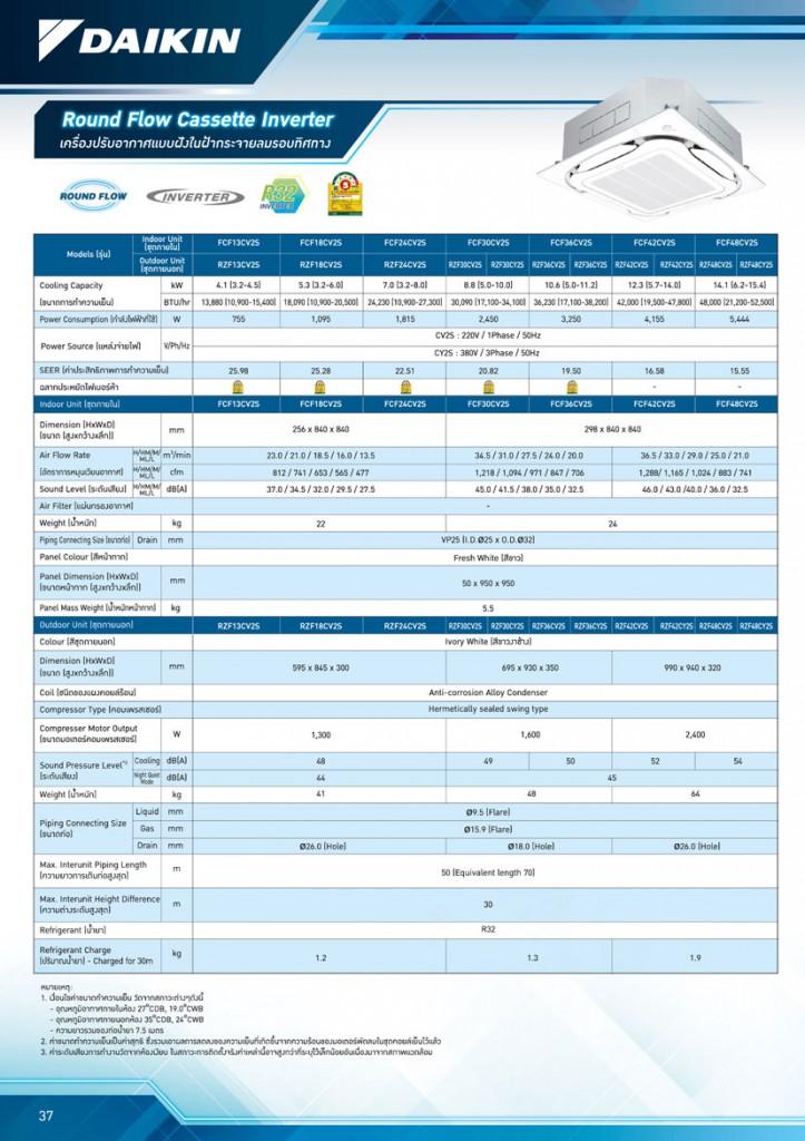 FCF_catalog
